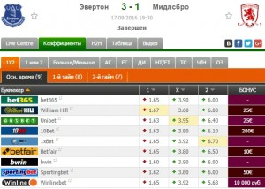 eve-3-1-mid-everton-midlsbro-koefficienty-google-chrome