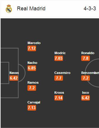 Ориентировочный состав Реала