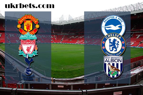 Прогноз на матчи Чемпионата Англии 25 ноября 2017