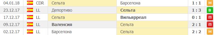ФК Сельта Виго